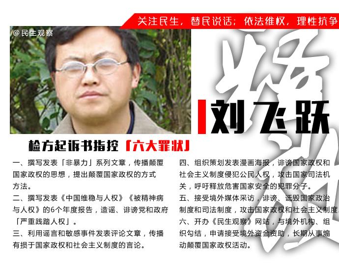 【海报】民生观察刘飞跃「六大罪状」